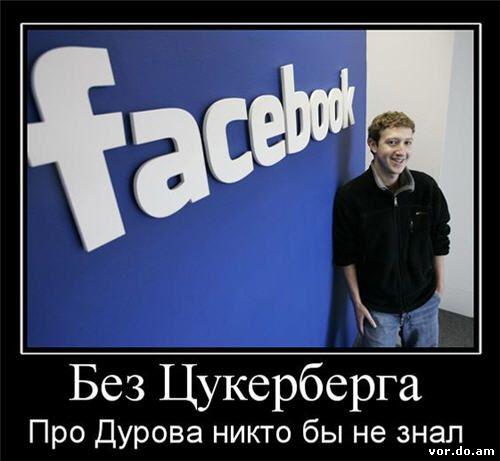 Рентабельность продвижения в Фейсбуке